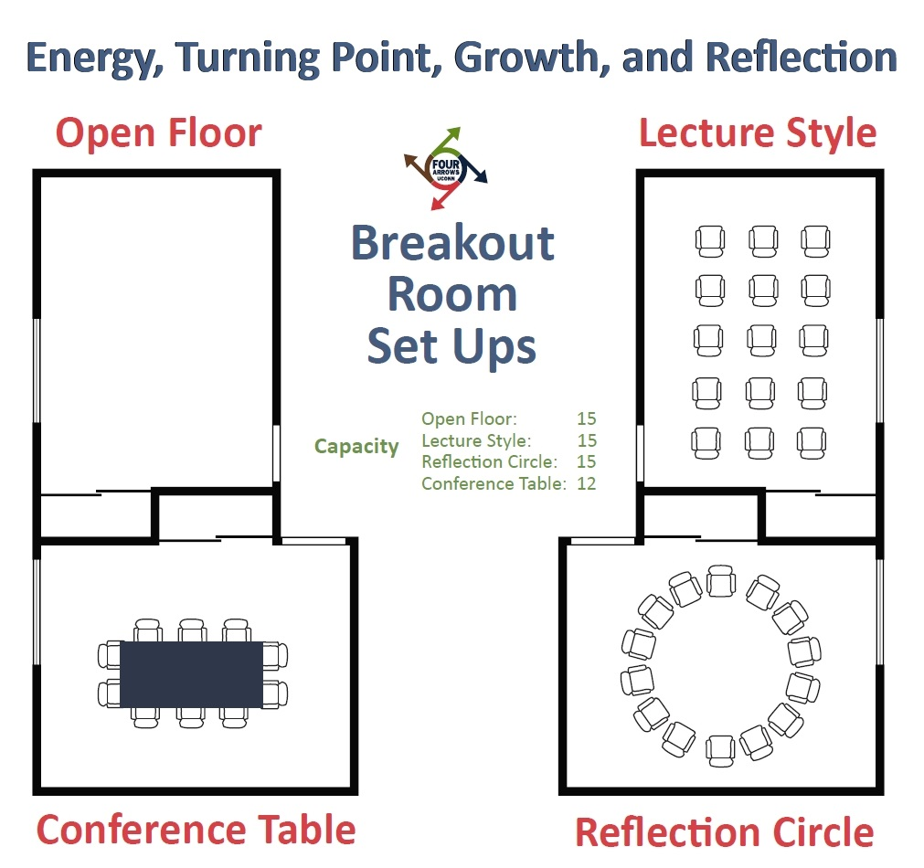 Room Reservation Uconn