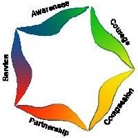 PCC-logo
