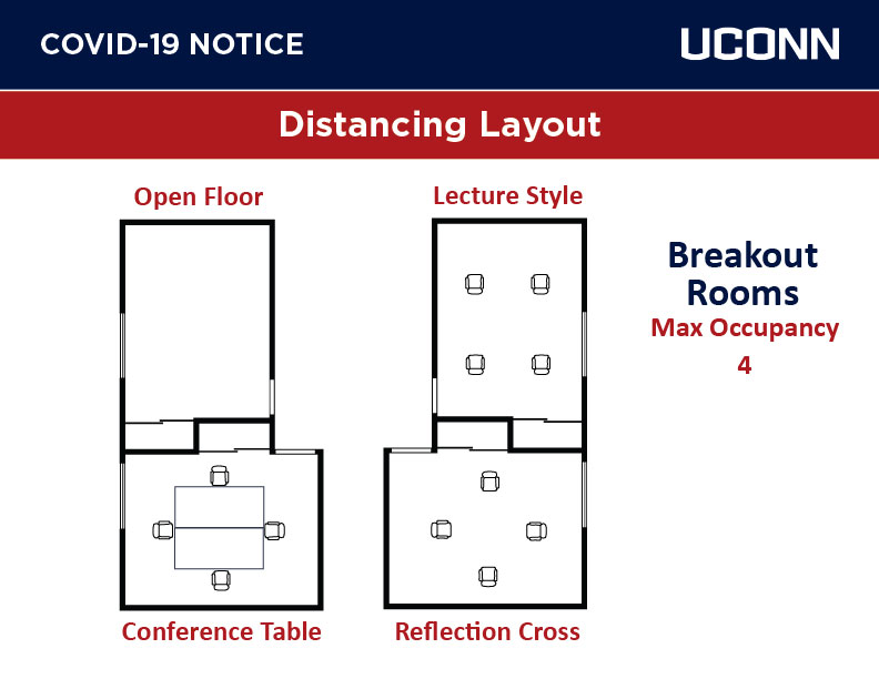 different layouts for breakout rooms